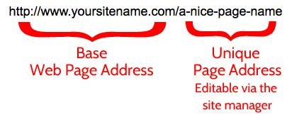 1447262088-url-help-reference-updated.jpg
